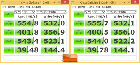 Samsung SSD 750 EVO 120GB and 250GB Review - Page 3 of 10