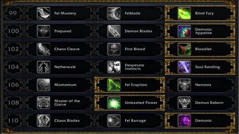 Detailed guide for World of Warcraft's Mage Tower