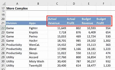 Lookup multiple criteria in rows or columns