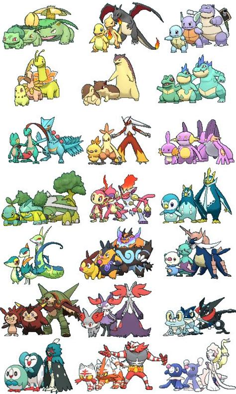 All the starter #Pokemon and their evolutions from all 7