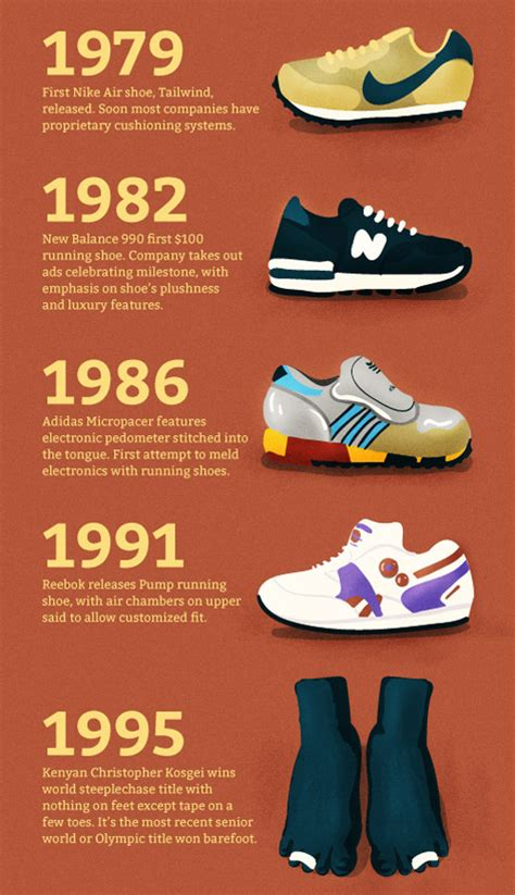 Runner's World Presents 'A Brief History of the Running