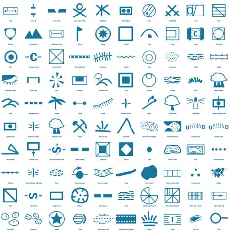 [D&D] Looking for a chart of symbols commonly used for