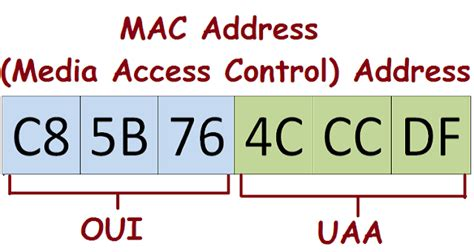 How to Find Mac Address or Lookup Mac id in Windows 10, 8