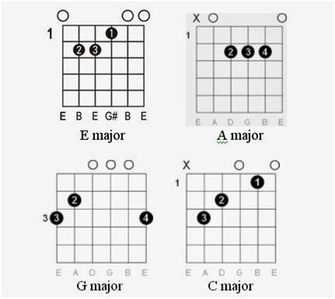 Bass Tab For Smells Like Teen Spirit - Amature Housewives
